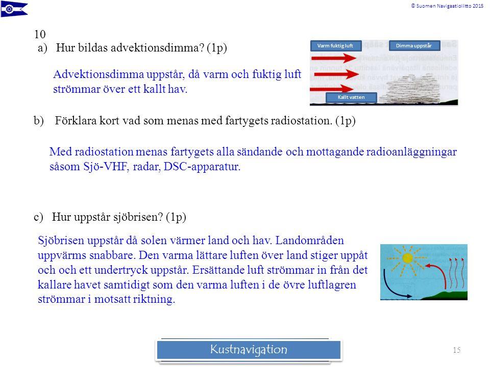 © Suomen Navigaatioliitto 2015 Rannikkomerenkulkuoppi 10 a)Hur bildas advektionsdimma? (1p) Advektionsdimma uppstår, då varm och fuktig luft strömmar