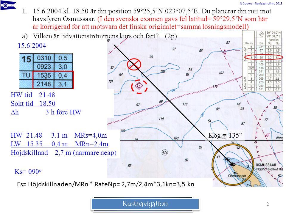 © Suomen Navigaatioliitto 2015 Rannikkomerenkulkuoppi 3 b)Vilken är den styrda kompasskursen, om den av tidvattnet förorsakade strömmen antas förbli oförändrad under hela resan.