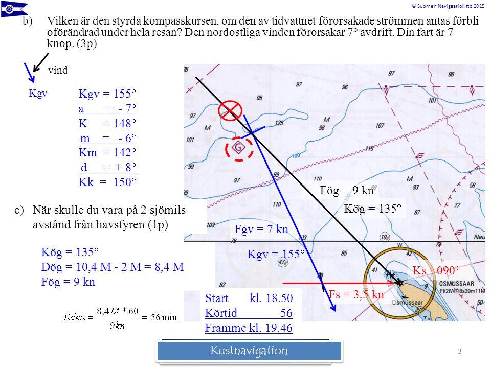 © Suomen Navigaatioliitto 2015 Rannikkomerenkulkuoppi 3 b)Vilken är den styrda kompasskursen, om den av tidvattnet förorsakade strömmen antas förbli o