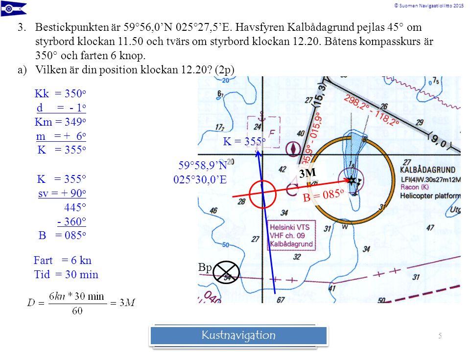 © Suomen Navigaatioliitto 2015 Rannikkomerenkulkuoppi 5 3.Bestickpunkten är 59°56,0'N 025°27,5'E. Havsfyren Kalbådagrund pejlas 45° om styrbord klocka