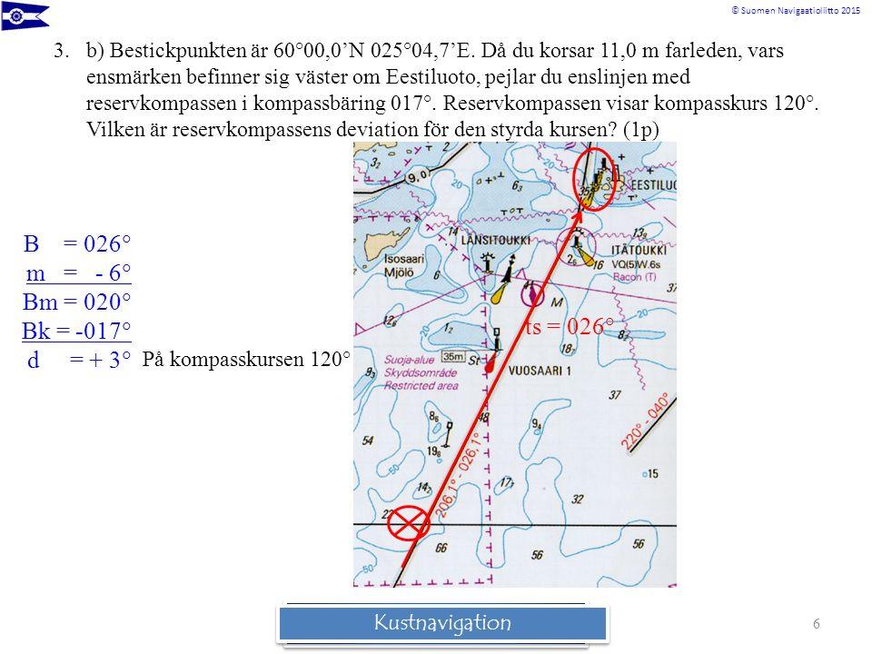 © Suomen Navigaatioliitto 2015 Rannikkomerenkulkuoppi 3.b) Bestickpunkten är 60°00,0'N 025°04,7'E. Då du korsar 11,0 m farleden, vars ensmärken befinn