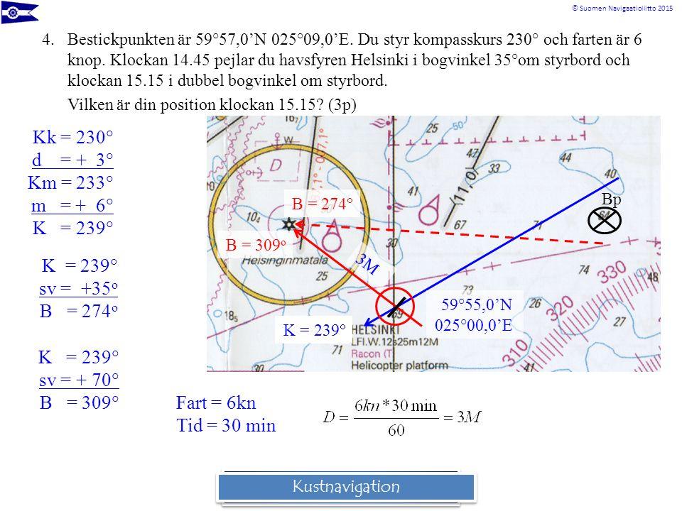 © Suomen Navigaatioliitto 2015 Rannikkomerenkulkuoppi 4.Bestickpunkten är 59°57,0'N 025°09,0'E. Du styr kompasskurs 230° och farten är 6 knop. Klockan