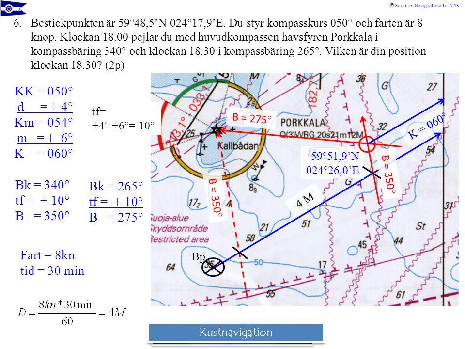 © Suomen Navigaatioliitto 2015 Rannikkomerenkulkuoppi 6.Bestickpunkten är 59°48,5'N 024°17,9'E. Du styr kompasskurs 050° och farten är 8 knop. Klockan