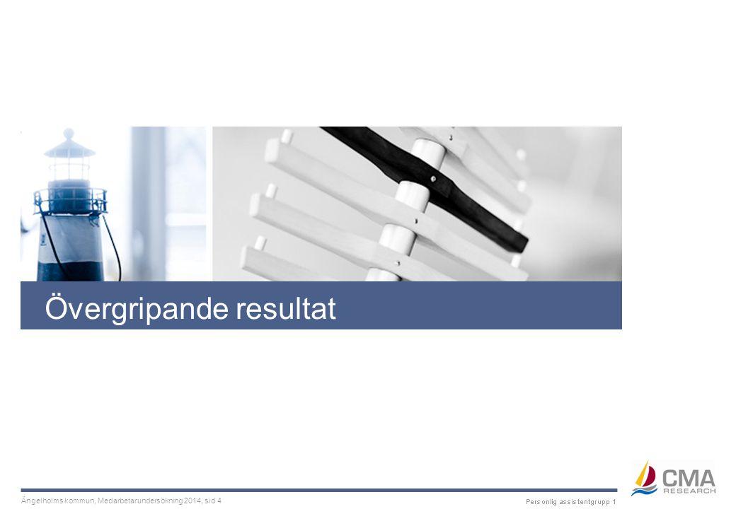 Ängelholms kommun, Medarbetarundersökning 2014, sid 4 Övergripande resultat
