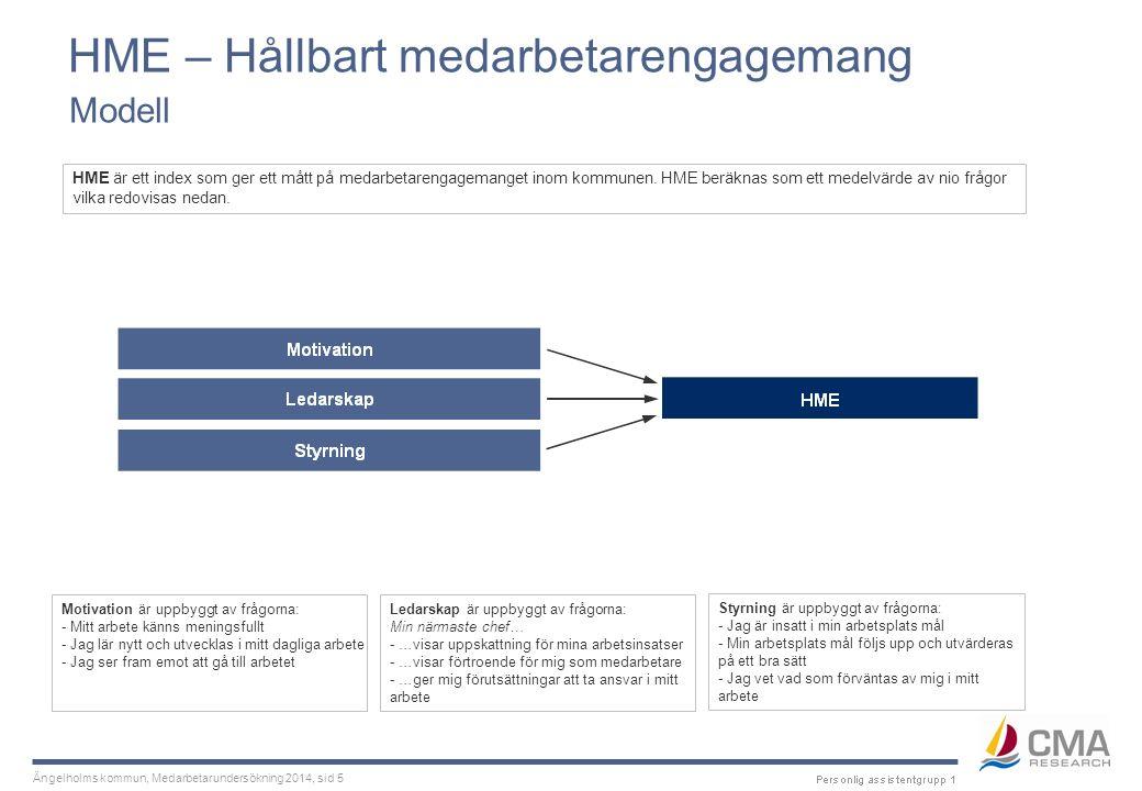 Ängelholms kommun, Medarbetarundersökning 2014, sid 16 Motivation Jämförelser med Ängelholms kommun