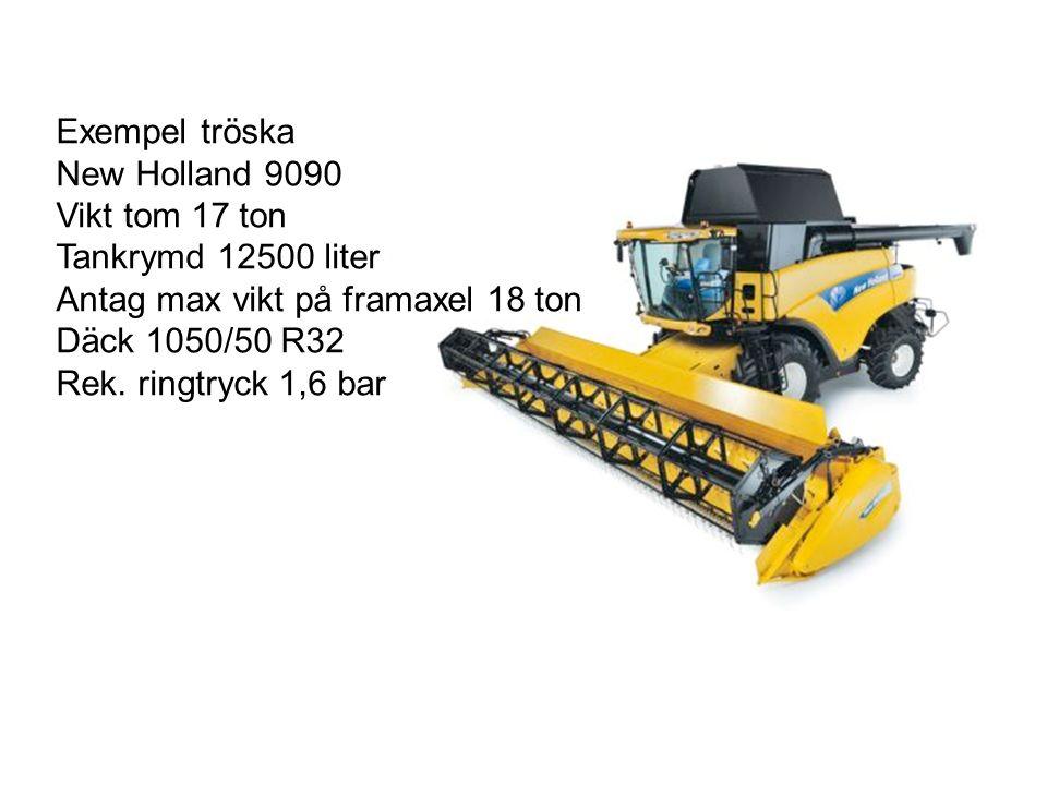 Exempel tröska New Holland 9090 Vikt tom 17 ton Tankrymd 12500 liter Antag max vikt på framaxel 18 ton Däck 1050/50 R32 Rek.