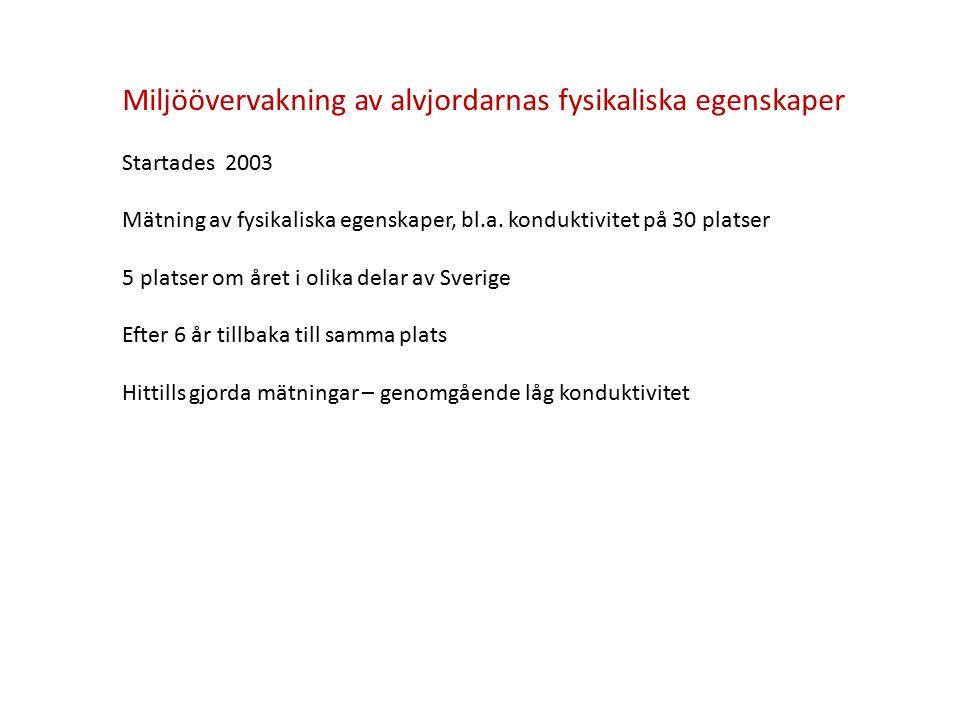 Miljöövervakning av alvjordarnas fysikaliska egenskaper Startades 2003 Mätning av fysikaliska egenskaper, bl.a.