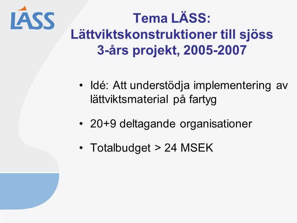 Tema LÄSS: Lättviktskonstruktioner till sjöss 3-års projekt, 2005-2007 Idé: Att understödja implementering av lättviktsmaterial på fartyg 20+9 deltagande organisationer Totalbudget > 24 MSEK