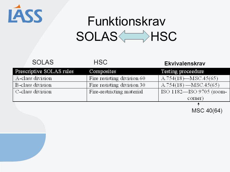 Funktionskrav SOLAS HSC HSCSOLAS MSC 40(64) Ekvivalenskrav