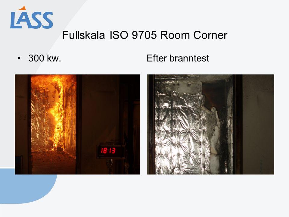 Fullskala ISO 9705 Room Corner 300 kw. Efter branntest