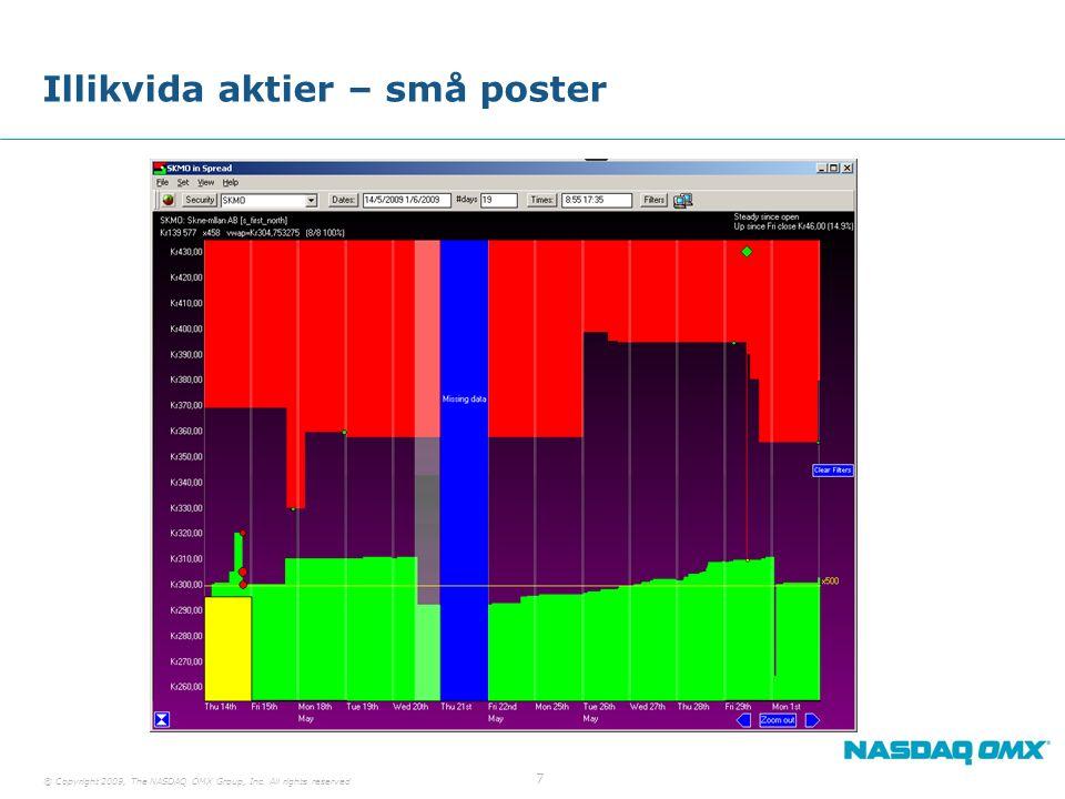 © Copyright 2009, The NASDAQ OMX Group, Inc. All rights reserved. Illikvida aktier – små poster 7