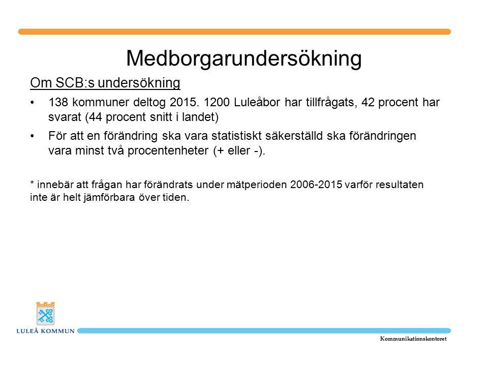 Medborgarundersökning Om SCB:s undersökning 138 kommuner deltog 2015.