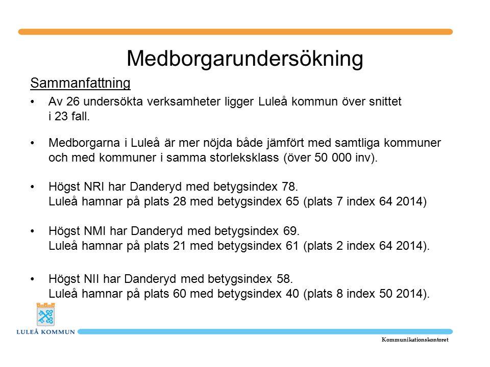 Medborgarundersökning Sammanfattning Av 26 undersökta verksamheter ligger Luleå kommun över snittet i 23 fall.