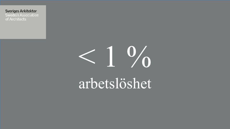 < 1 % arbetslöshet < 1 % arbetslöshet