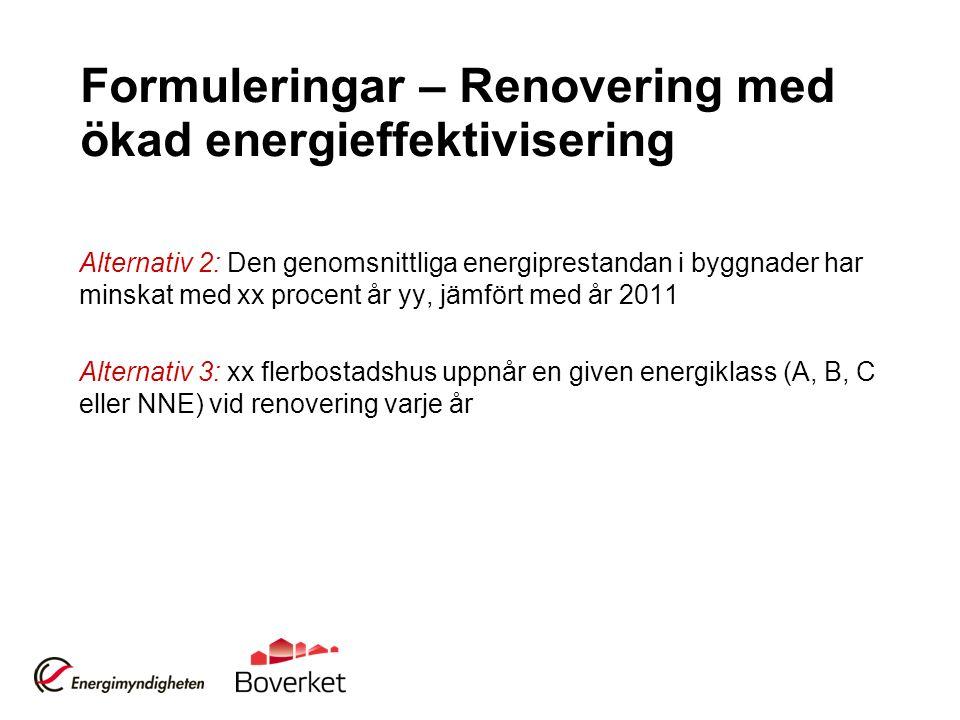 Formuleringar – Renovering med ökad energieffektivisering Alternativ 2: Den genomsnittliga energiprestandan i byggnader har minskat med xx procent år yy, jämfört med år 2011 Alternativ 3: xx flerbostadshus uppnår en given energiklass (A, B, C eller NNE) vid renovering varje år