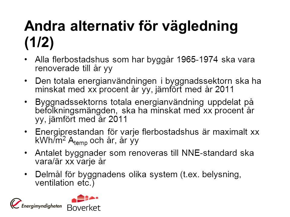 Andra alternativ för vägledning (1/2) Alla flerbostadshus som har byggår 1965-1974 ska vara renoverade till år yy Den totala energianvändningen i byggnadssektorn ska ha minskat med xx procent år yy, jämfört med år 2011 Byggnadssektorns totala energianvändning uppdelat på befolkningsmängden, ska ha minskat med xx procent år yy, jämfört med år 2011 Energiprestandan för varje flerbostadshus är maximalt xx kWh/m 2 A temp och år, år yy Antalet byggnader som renoveras till NNE-standard ska vara/är xx varje år Delmål för byggnadens olika system (t.ex.