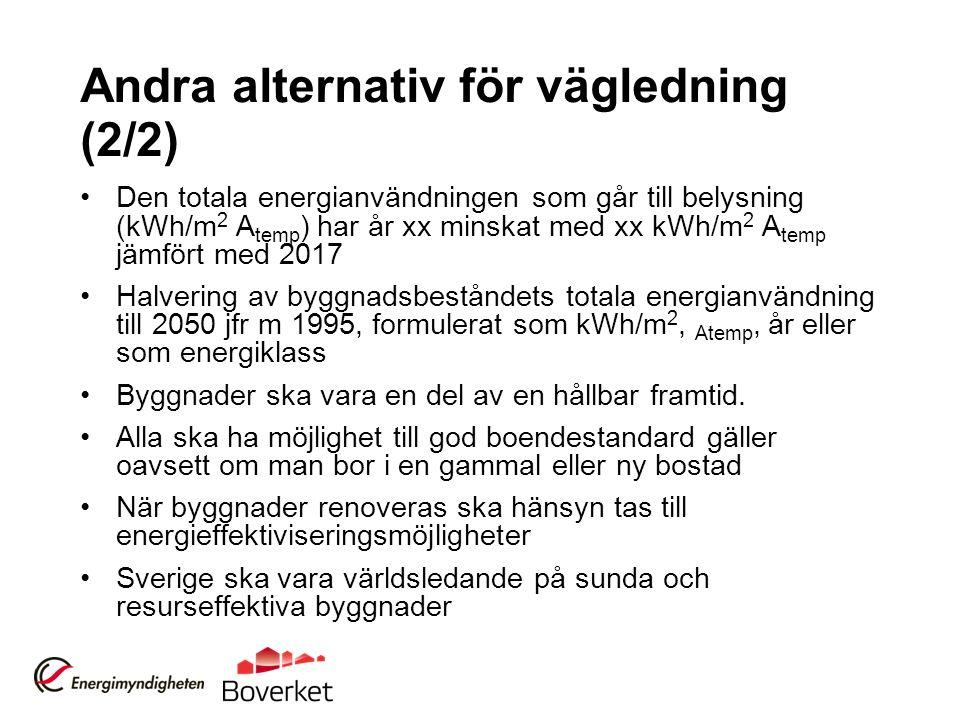 Andra alternativ för vägledning (2/2) Den totala energianvändningen som går till belysning (kWh/m 2 A temp ) har år xx minskat med xx kWh/m 2 A temp j