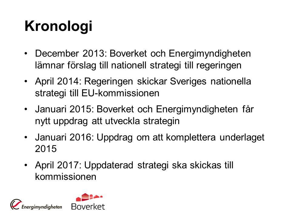 Kronologi December 2013: Boverket och Energimyndigheten lämnar förslag till nationell strategi till regeringen April 2014: Regeringen skickar Sveriges