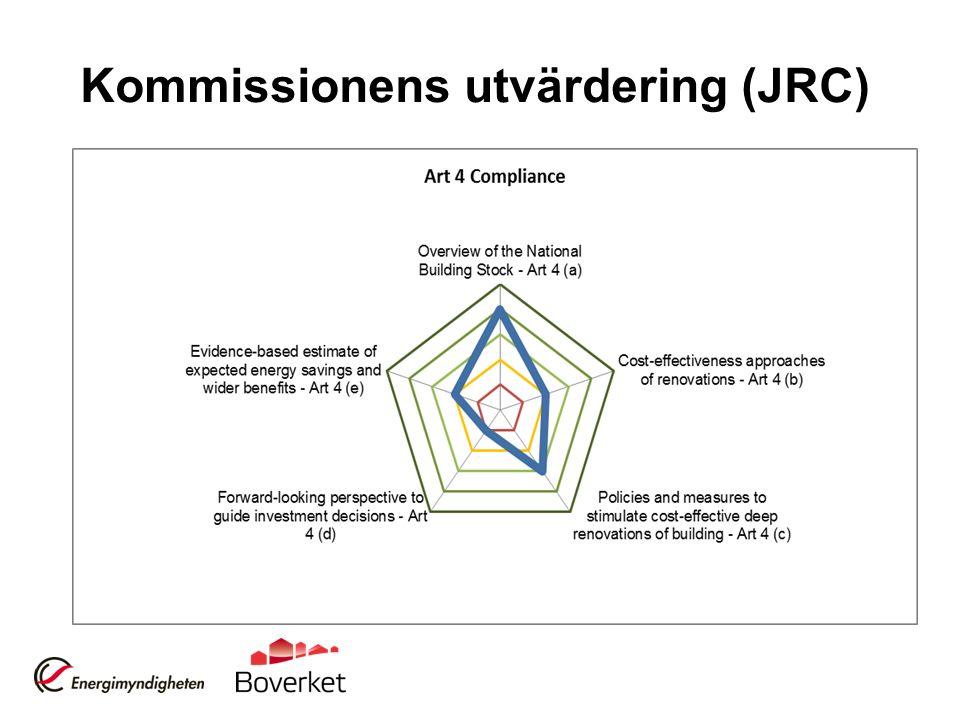 Kommissionens utvärdering (JRC)
