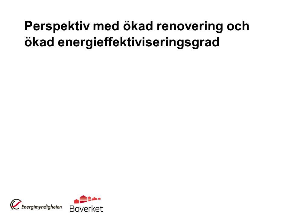 Perspektiv med ökad renovering och ökad energieffektiviseringsgrad