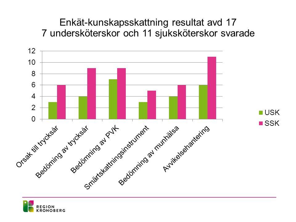 Enkät-kunskapsskattning resultat avd 17 7 undersköterskor och 11 sjuksköterskor svarade