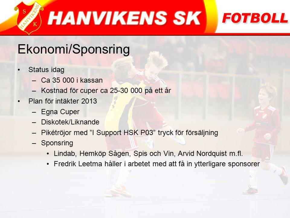 Ekonomi/Sponsring Status idag –Ca 35 000 i kassan –Kostnad för cuper ca 25-30 000 på ett år Plan för intäkter 2013 –Egna Cuper –Diskotek/Liknande –Pikétröjor med I Support HSK P03 tryck för försäljning –Sponsring Lindab, Hemköp Sågen, Spis och Vin, Arvid Nordquist m.fl.