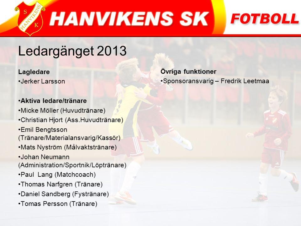 Ledargänget 2013 Lagledare Jerker Larsson Aktiva ledare/tränare Micke Möller (Huvudtränare) Christian Hjort (Ass.Huvudtränare) Emil Bengtsson (Tränare
