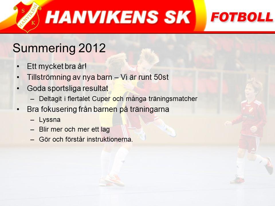 Summering 2012 Ett mycket bra år! Tillströmning av nya barn – Vi är runt 50st Goda sportsliga resultat –Deltagit i flertalet Cuper och många träningsm