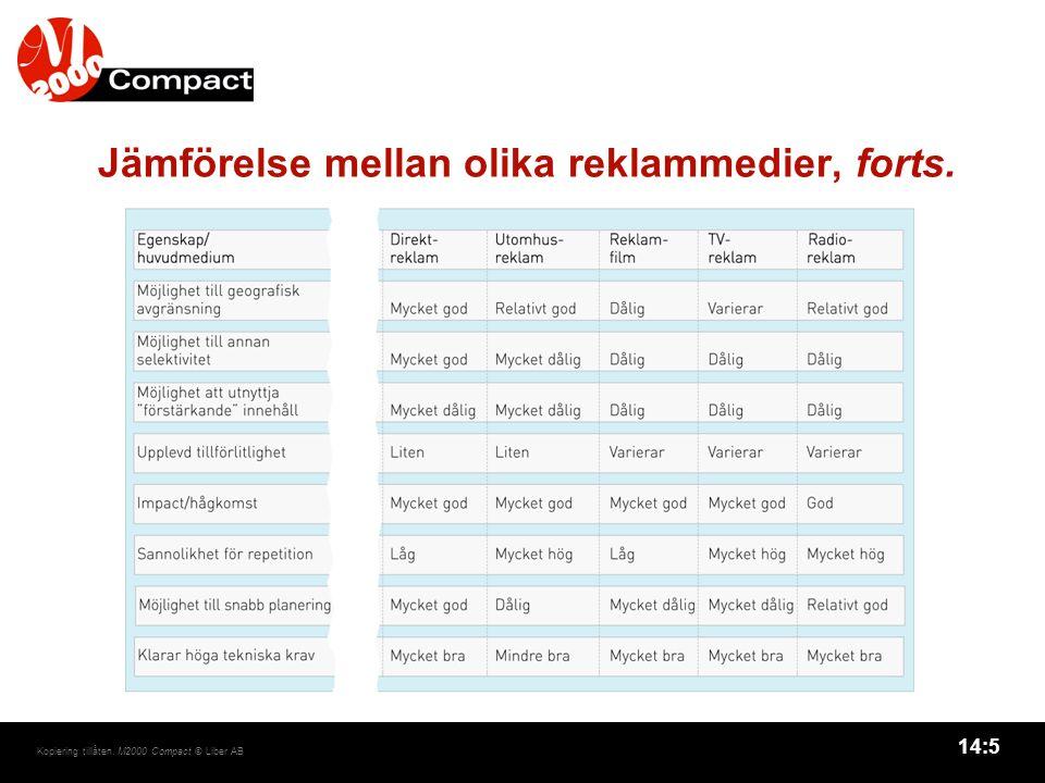 14:5 Kopiering tillåten. M2000 Compact © Liber AB Jämförelse mellan olika reklammedier, forts.