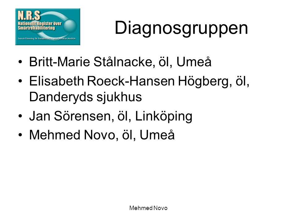 Mehmed Novo Diagnosgruppen Britt-Marie Stålnacke, öl, Umeå Elisabeth Roeck-Hansen Högberg, öl, Danderyds sjukhus Jan Sörensen, öl, Linköping Mehmed Novo, öl, Umeå