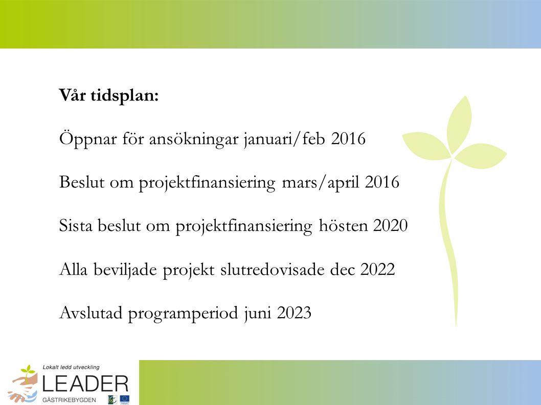 Vår tidsplan: Öppnar för ansökningar januari/feb 2016 Beslut om projektfinansiering mars/april 2016 Sista beslut om projektfinansiering hösten 2020 Alla beviljade projekt slutredovisade dec 2022 Avslutad programperiod juni 2023