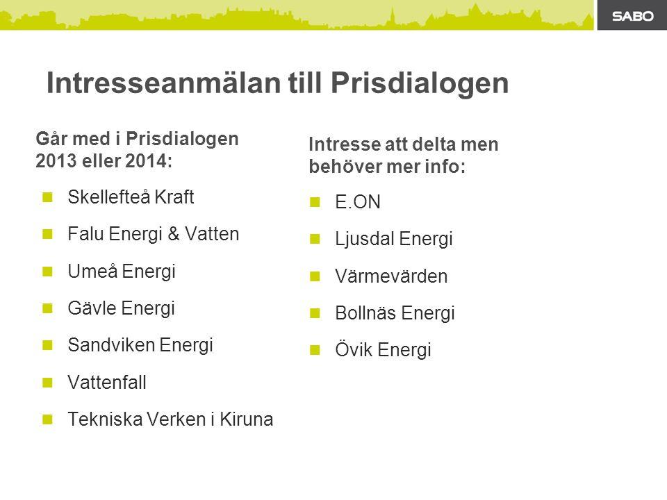 Intresseanmälan till Prisdialogen Skellefteå Kraft Falu Energi & Vatten Umeå Energi Gävle Energi Sandviken Energi Vattenfall Tekniska Verken i Kiruna E.ON Ljusdal Energi Värmevärden Bollnäs Energi Övik Energi Går med i Prisdialogen 2013 eller 2014: Intresse att delta men behöver mer info: