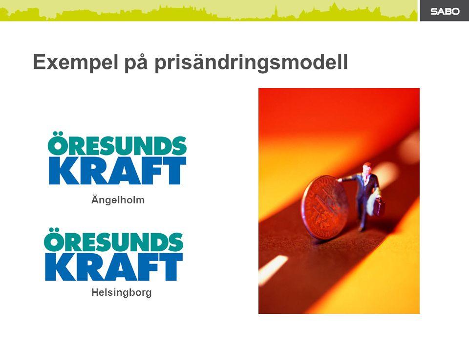 Exempel på prisändringsmodell Ängelholm Helsingborg