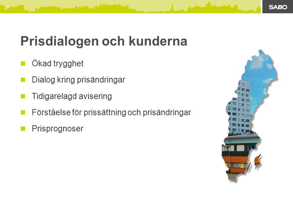 Prisdialogen och kunderna Ökad trygghet Dialog kring prisändringar Tidigarelagd avisering Förståelse för prissättning och prisändringar Prisprognoser