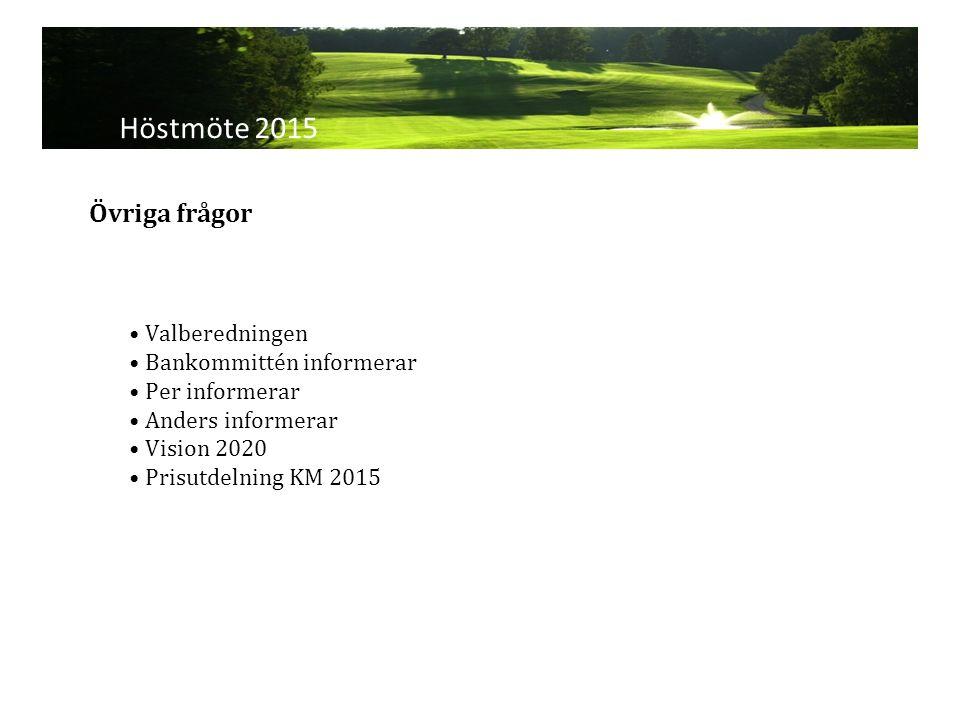 Höstmöte 2015 Valberedningen Bankommittén informerar Per informerar Anders informerar Vision 2020 Prisutdelning KM 2015 Övriga frågor