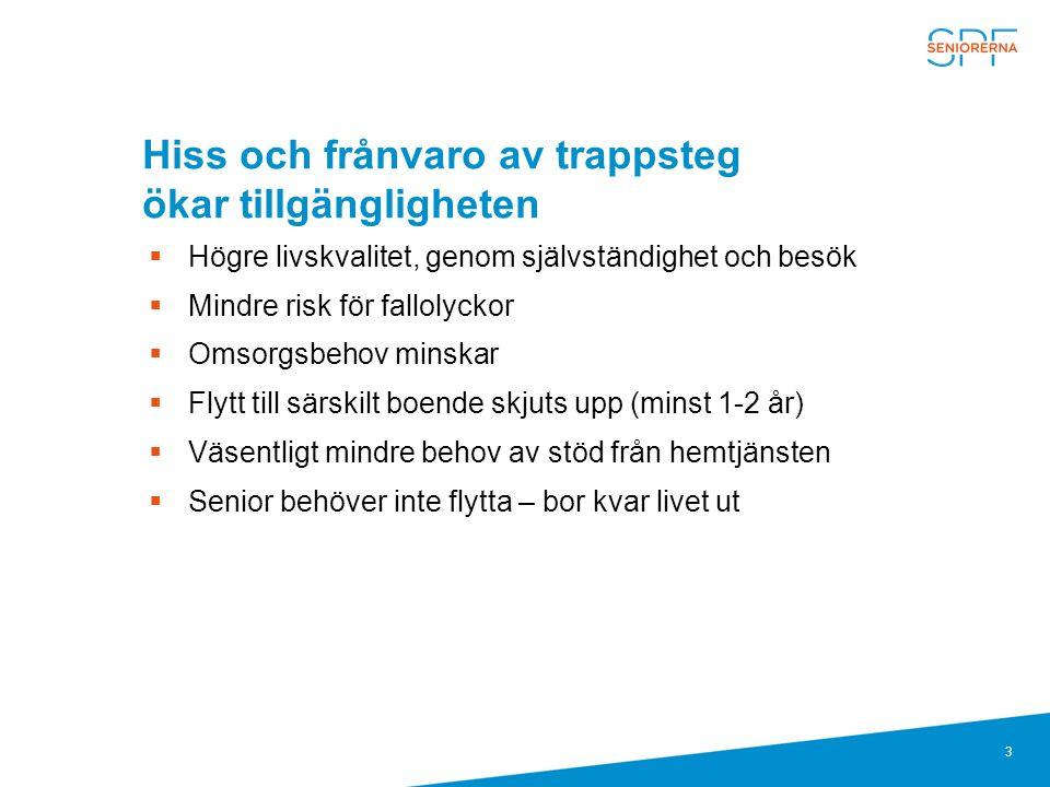 4 Hiss minskar samhällskostnaden Kostnad per brukare: 735 000 kr, i särsk.