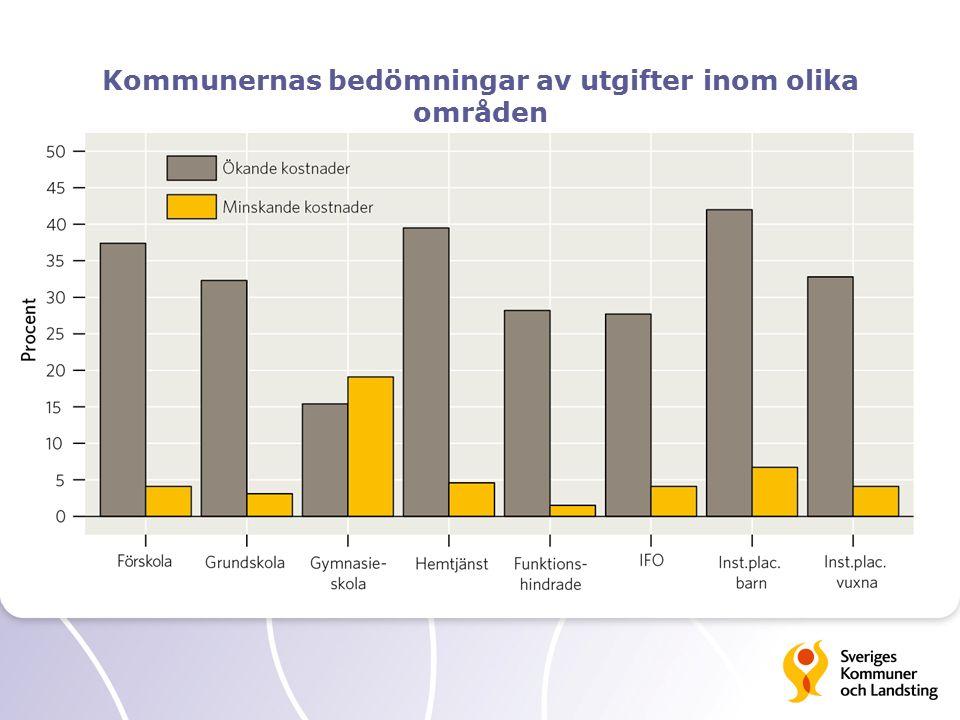 Kommunernas bedömningar av utgifter inom olika områden