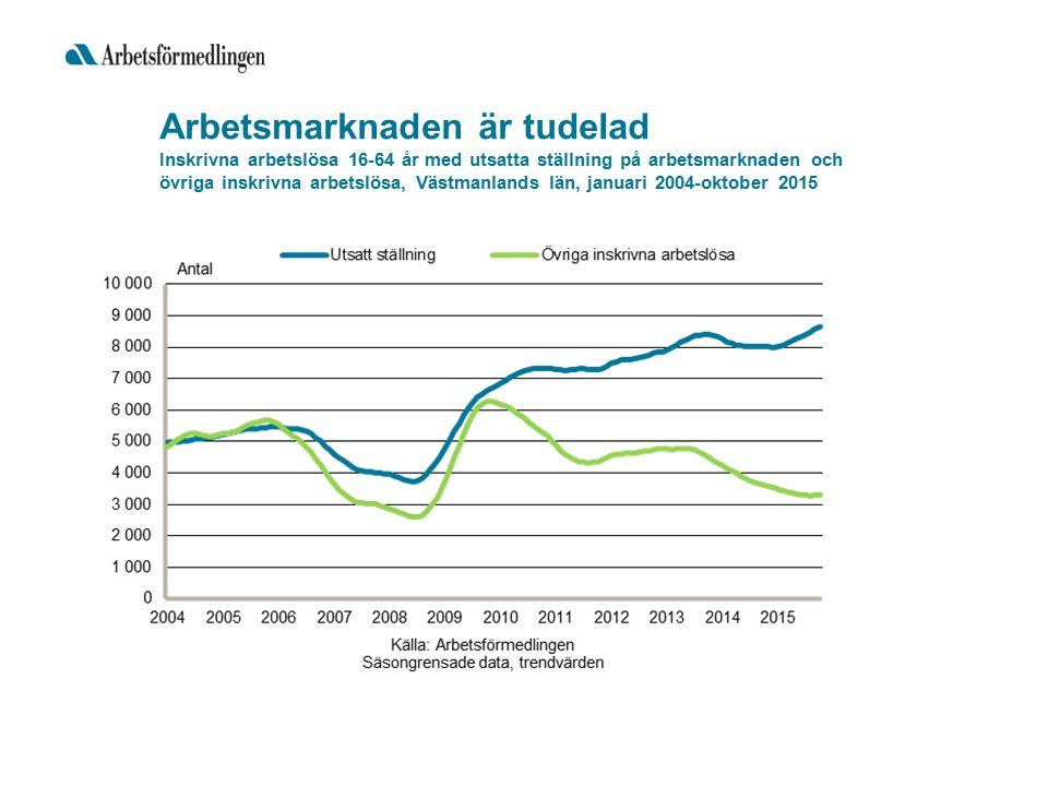 Arbetsmarknaden är tudelad Inskrivna arbetslösa 16-64 år med utsatta ställning på arbetsmarknaden och övriga inskrivna arbetslösa, Västmanlands län, januari 2004-oktober 2015