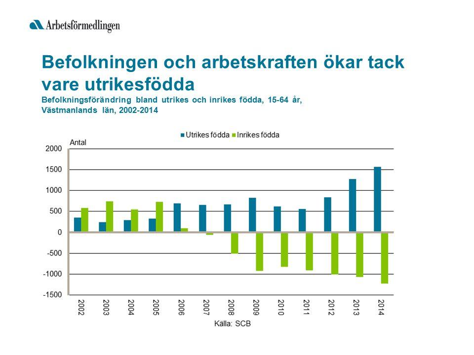 Befolkningen och arbetskraften ökar tack vare utrikesfödda Befolkningsförändring bland utrikes och inrikes födda, 15-64 år, Västmanlands län, 2002-2014