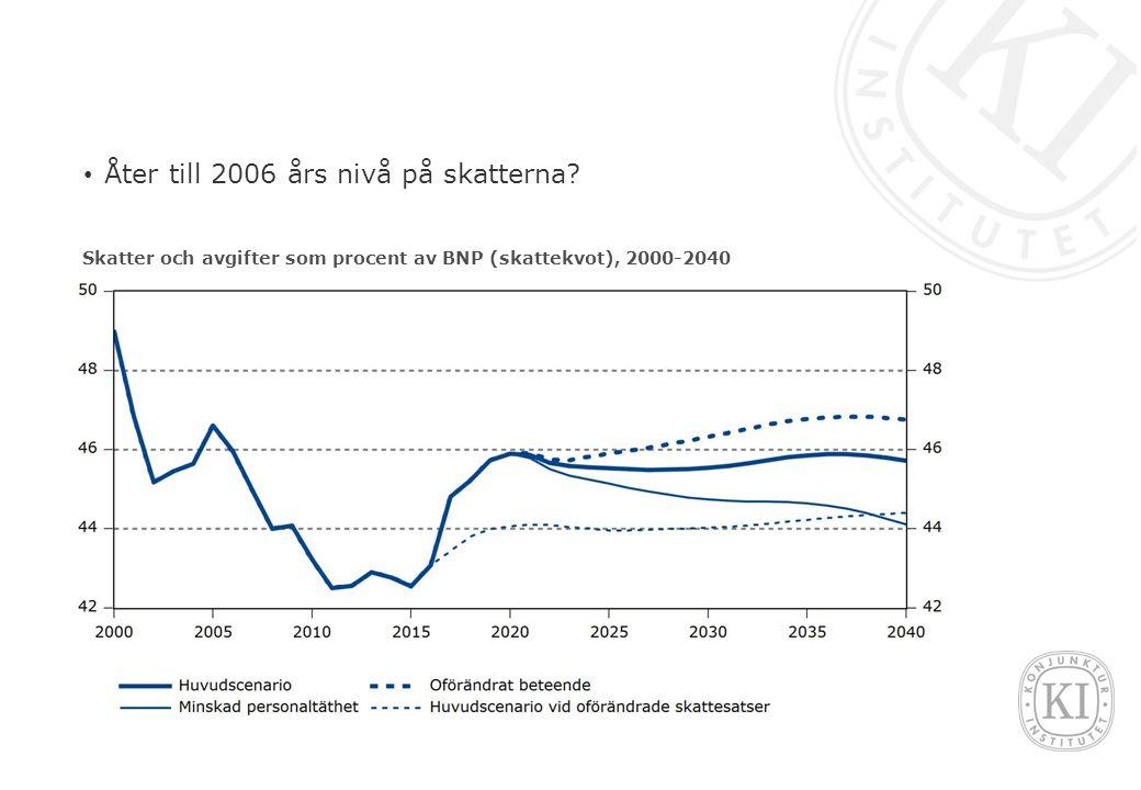 Åter till 2006 års nivå på skatterna.