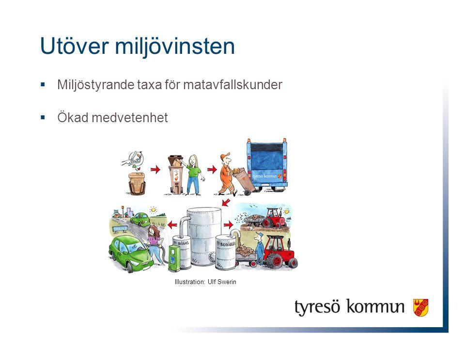 Utöver miljövinsten  Miljöstyrande taxa för matavfallskunder  Ökad medvetenhet Illustration: Ulf Swerin
