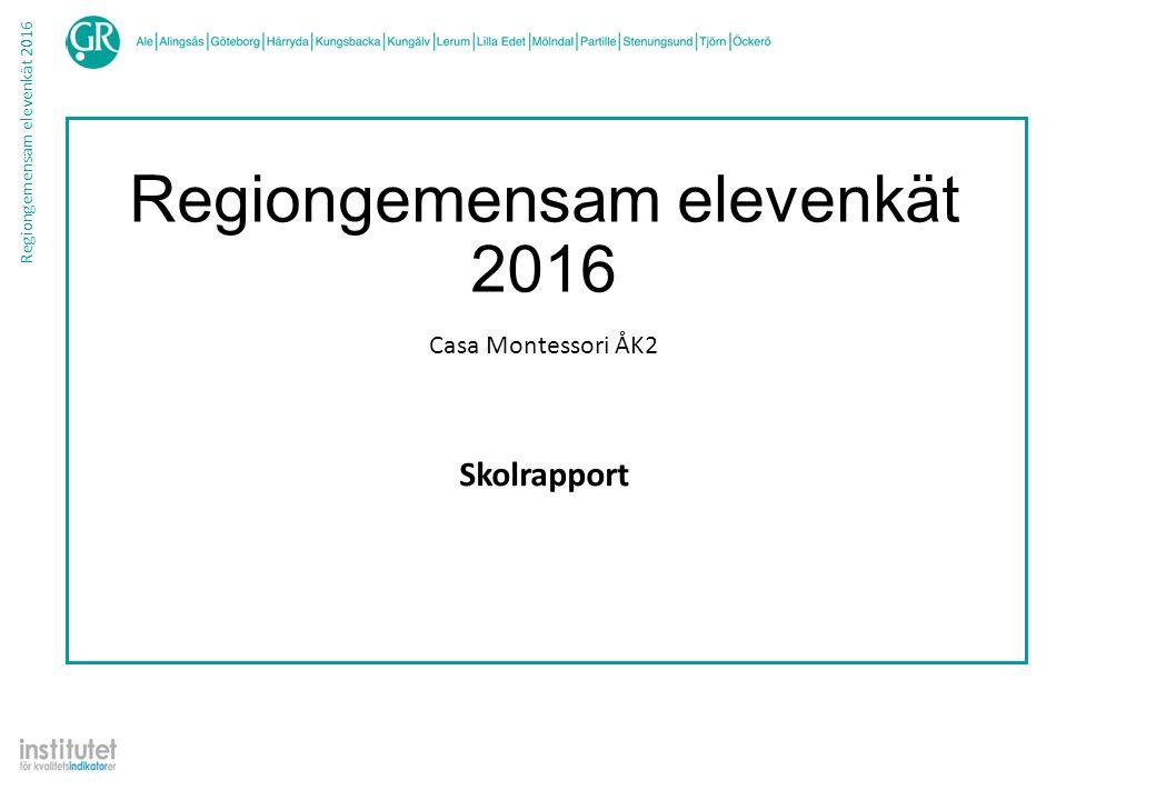 Regiongemensam elevenkät 2016 Tabell – frekvens per fråga Skolrapport Casa Montessori ÅK2 Rapporten bygger på svar från 19 elever av 19 möjliga, vilket utgör en svarsfrekvens på 100.0% TotalKön ProcentAntalPojkeFlicka Jag blir inte diskriminerad eller mobbad i skolan Stämmer helt och hållet79%1578%80% Stämmer ganska bra21%422%20% Stämmer ganska dåligt0%0 Stämmer inte alls0%0 Summa19910 Vet ej0%0