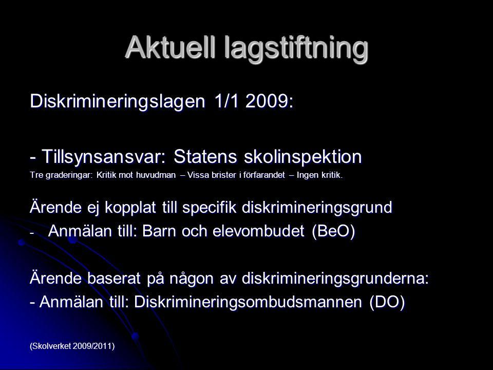 Aktuell lagstiftning Diskrimineringslagen 1/1 2009: - Tillsynsansvar: Statens skolinspektion Tre graderingar: Kritik mot huvudman – Vissa brister i fö