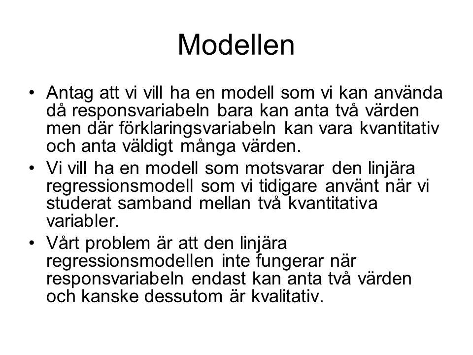 Modellen Antag att vi vill ha en modell som vi kan använda då responsvariabeln bara kan anta två värden men där förklaringsvariabeln kan vara kvantitativ och anta väldigt många värden.