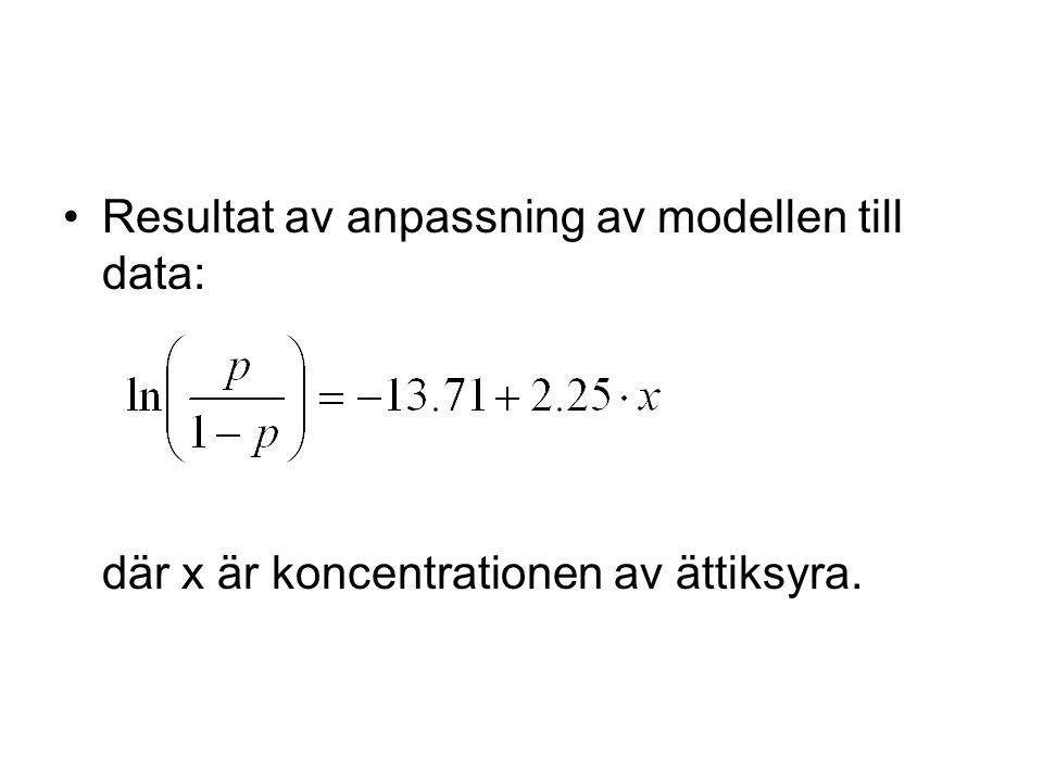 Resultat av anpassning av modellen till data: där x är koncentrationen av ättiksyra.
