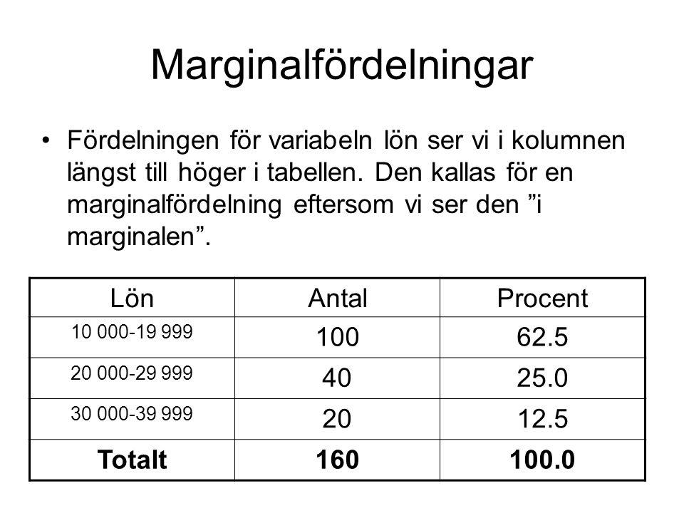 Betingade fördelningar Lönefördelningen för endast ett av könen kallas för en betingad fördelning eftersom vi tittar på lönefördelningen givet (betingat på) ett visst värde på variabeln kön.