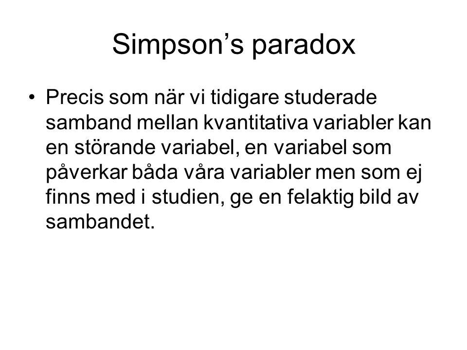 Simpson's paradox Precis som när vi tidigare studerade samband mellan kvantitativa variabler kan en störande variabel, en variabel som påverkar båda våra variabler men som ej finns med i studien, ge en felaktig bild av sambandet.
