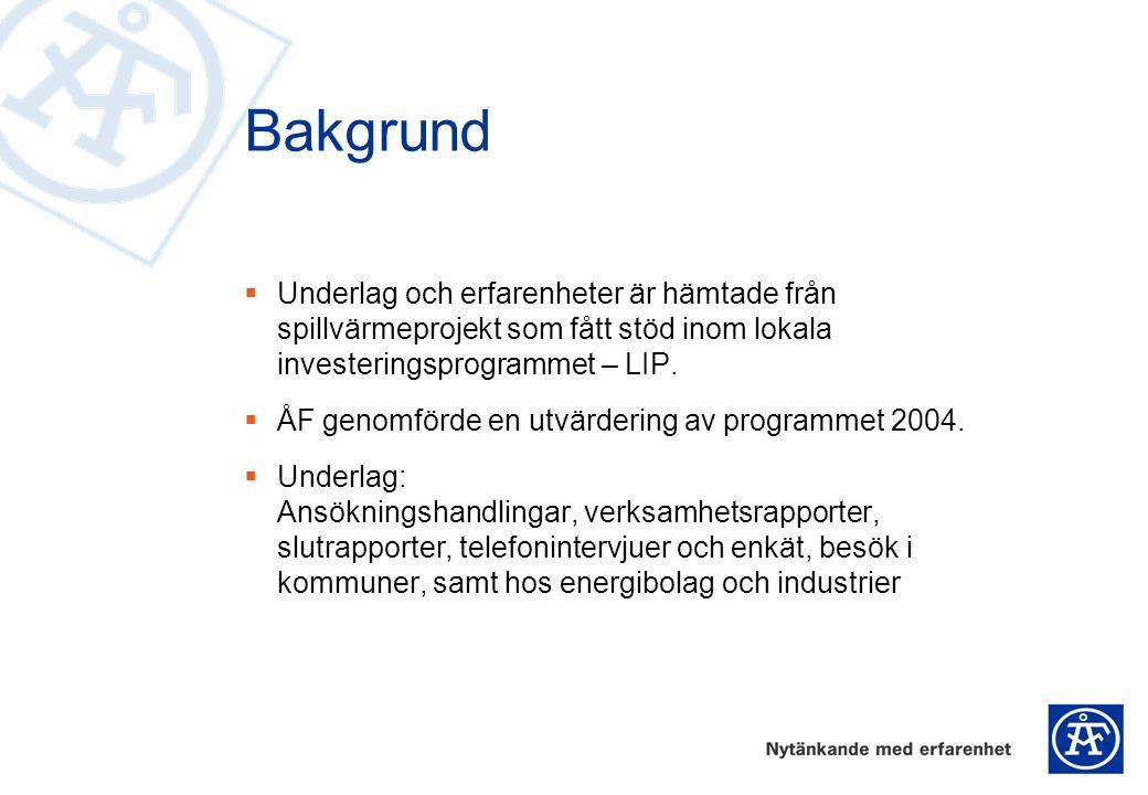 Spillvärmeåtgärdernas miljönytta (exklusive biobränsle) Villaolja Olja, vv / ind Gasol Naturgas El, nordisk mix
