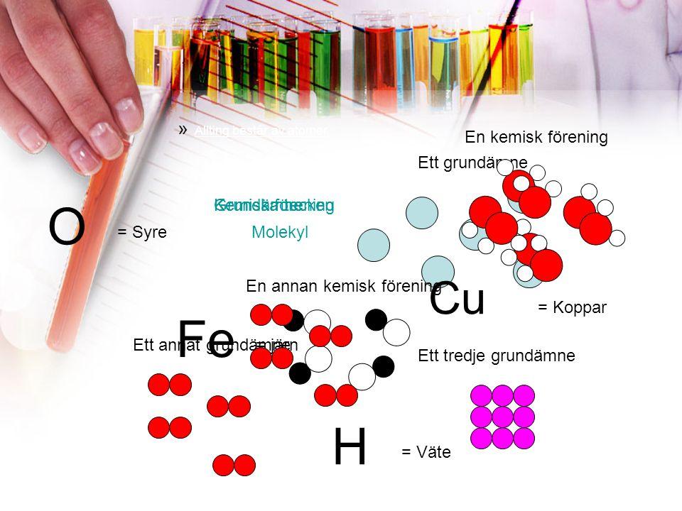 » Allting består av atomer GrundämneKemisk föreningKemiska tecken Molekyl Ett grundämne Ett annat grundämne Ett tredje grundämne En kemisk förening En annan kemisk förening Cu = Koppar O = Syre Fe = järn H = Väte