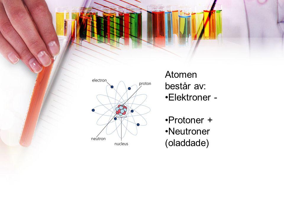 Atomen består av: Elektroner - Protoner + Neutroner (oladdade)